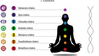 how to start chakra meditation