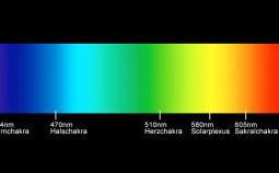 chakra-farben